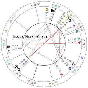 Jessica-Natal Chart