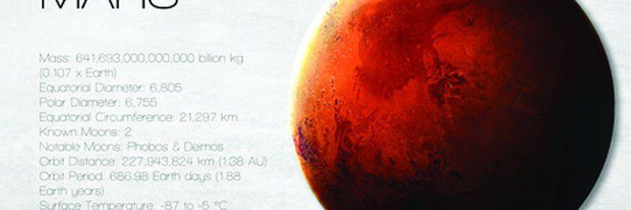 免費線上讀書會-火星推進白羊座與三組溫度趨勢紀錄