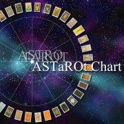 星塔羅盤-ASTaROt Chart-占星+塔羅解盤-作者:Chendi老師