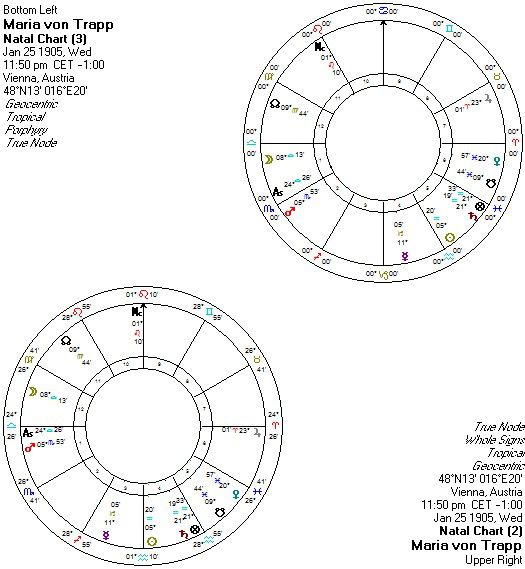 diagram-same-chart-in-ws-and-porphyry