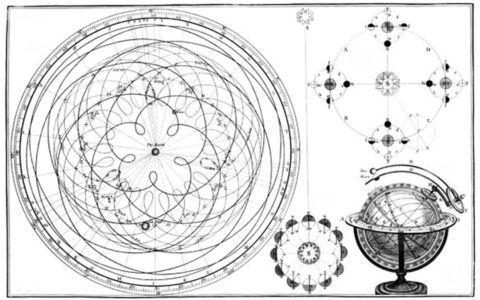 【流年推運占星學】系列課程-行星的週期律動-課程綱要